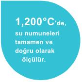 1200-c-olcum