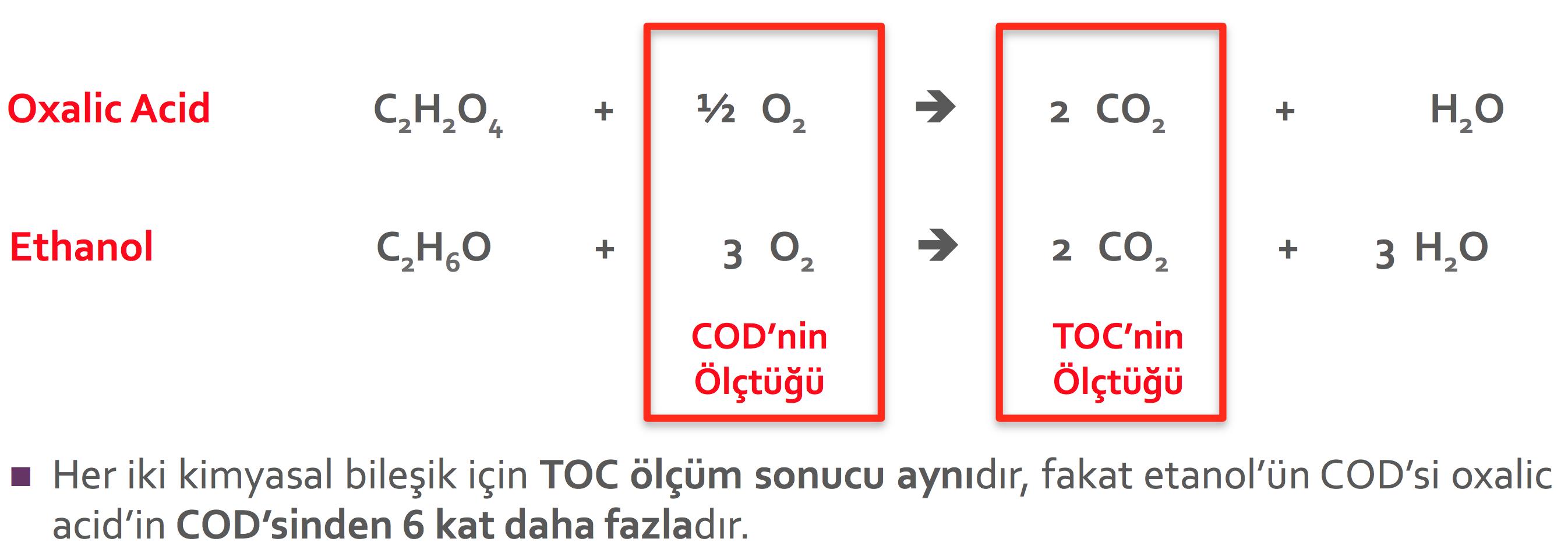 cod-toc-iliskisi